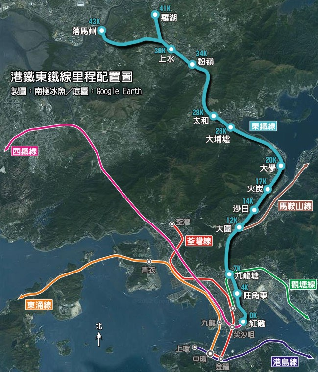香港東鐵線
