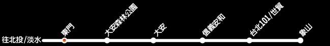信義線1東門