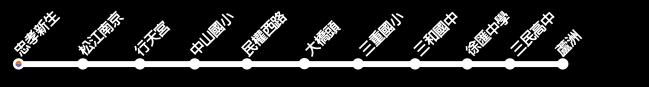 1忠孝新生.jpg