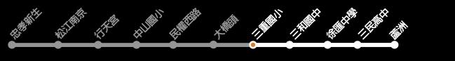 7三重國小.jpg