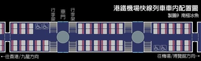 香港機場快線配置.jpg