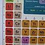 2011.09.18 1000 pcs 化學元素週期表 (5).JPG