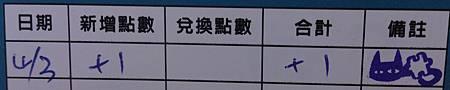 2015.04.03 貓公寓拼圖坊@高雄鳳山 (50).jpg