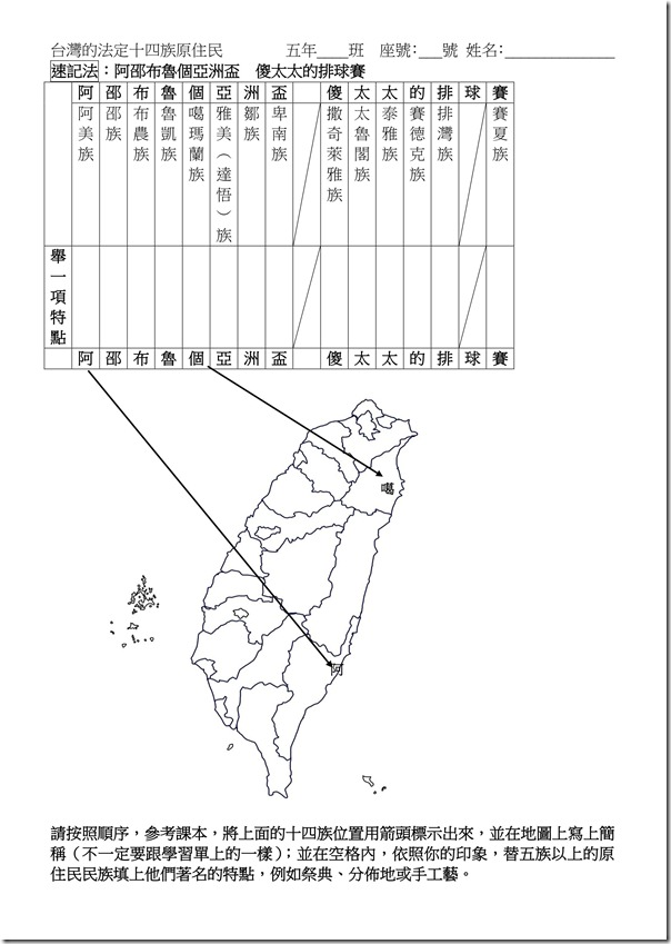 學習單970207台灣的法定十四族原住民_01