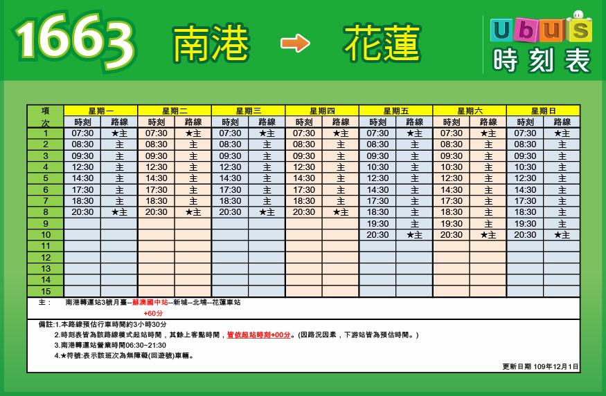 1663-南港→花蓮(1091201).jpg