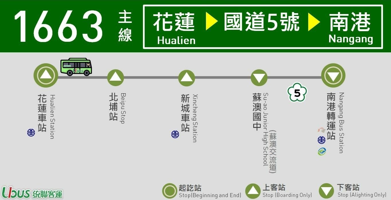 1663-花蓮→南港路線.jpg
