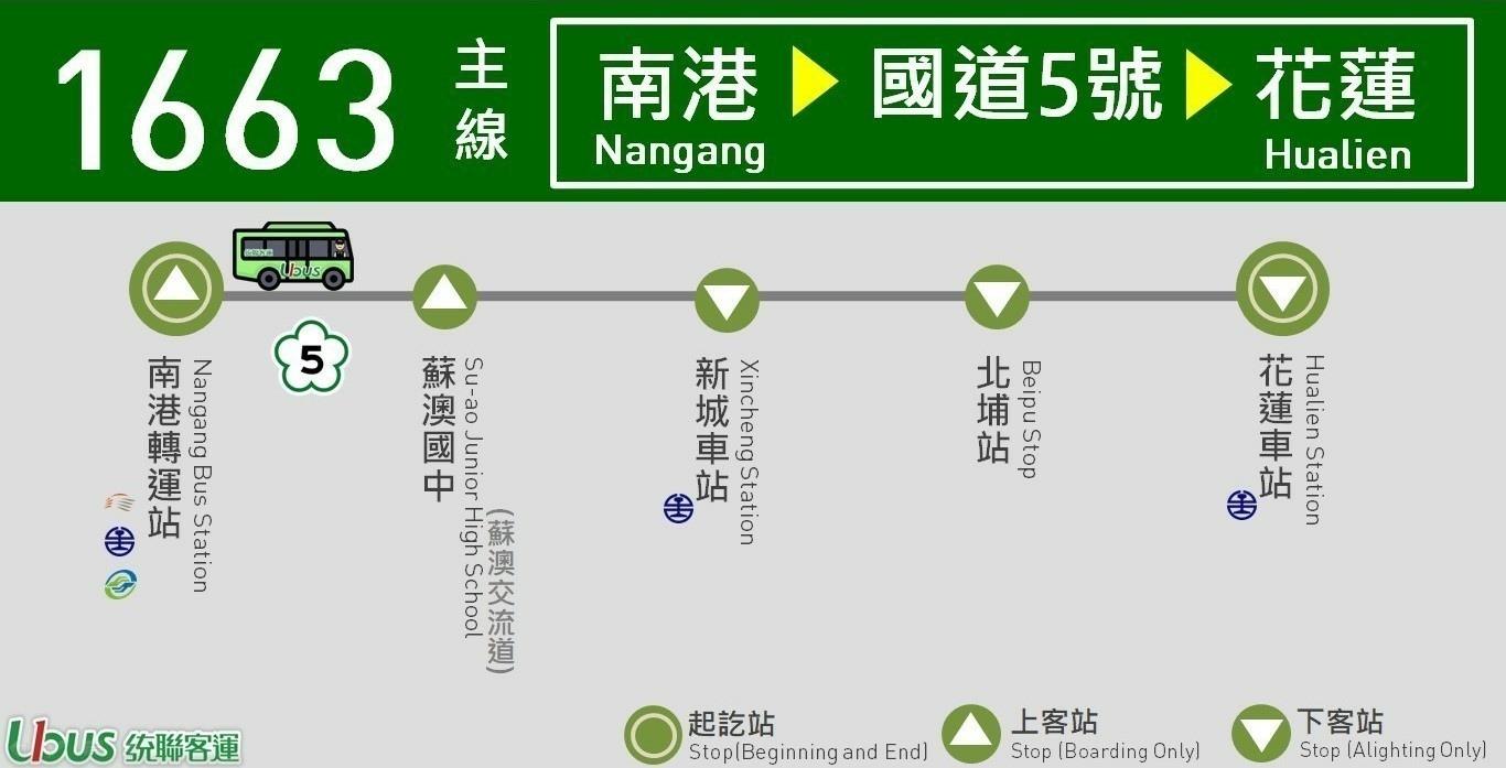 1663-南港→花蓮路線.jpg