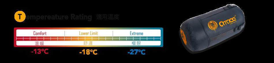 X37000_temp.png