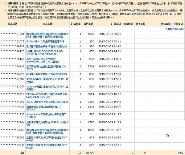 order_result-2015-02-09