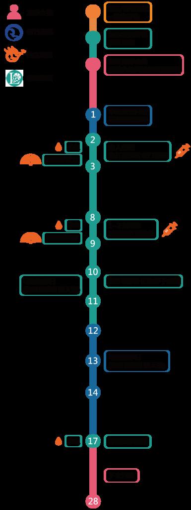 流程圖1-01.png