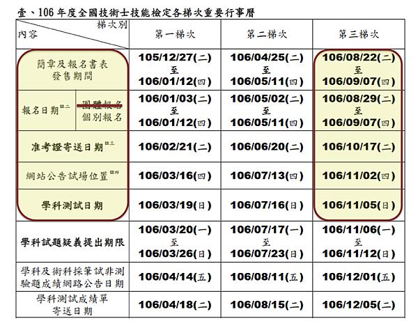裝修工程管理以及考試行事曆.png