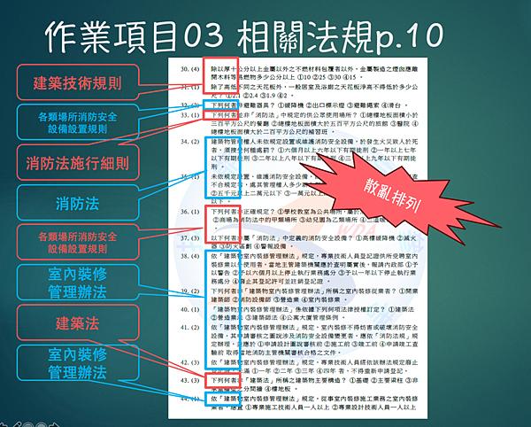 學科題庫電子原檔散亂排列必須整理騰挪相關法規
