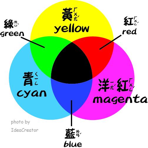 色彩3原色_配文字.jpg