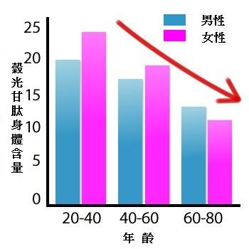 gsh3-graph - 複製.jpg