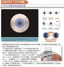 七次元、虹膜定位、視保眼科、鄭英明醫師、近視雷射、雷射近視、老花眼、白內障、眼睛雷射、iLASIK、心得分享