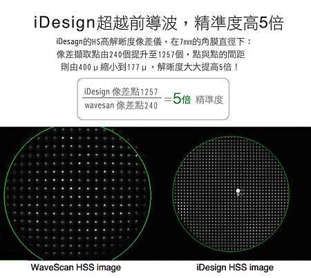 iDesign、第7代iLASIK、七D、七次元、視保眼科、鄭英明醫師、近視雷射、雷射近視、眼睛雷射、iLASIK