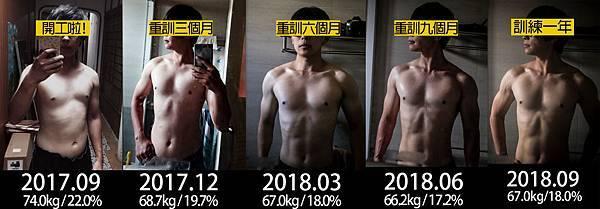 健身一年成果短.jpg