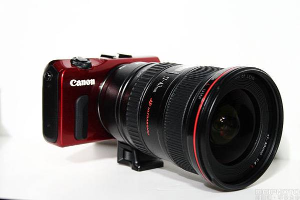 EOS M  鏡頭