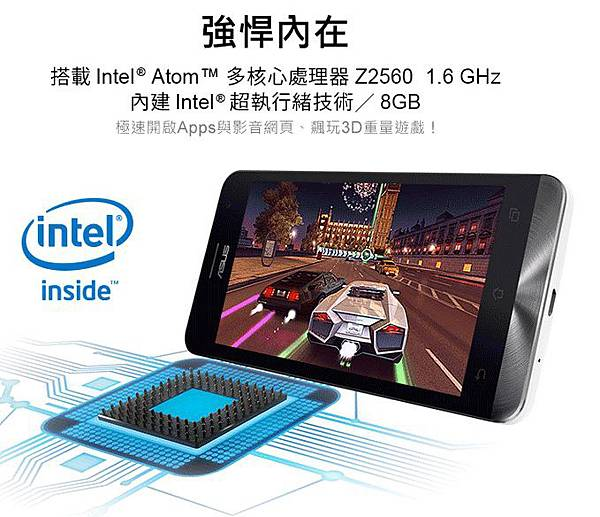 ZENFONE CPU