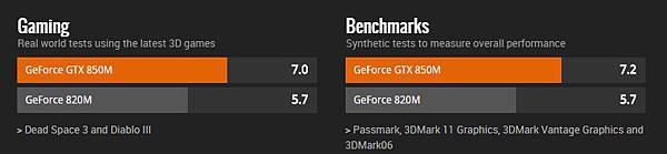 asus x550jk gpu score