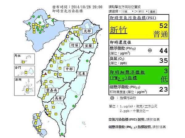 新竹空氣品質監測