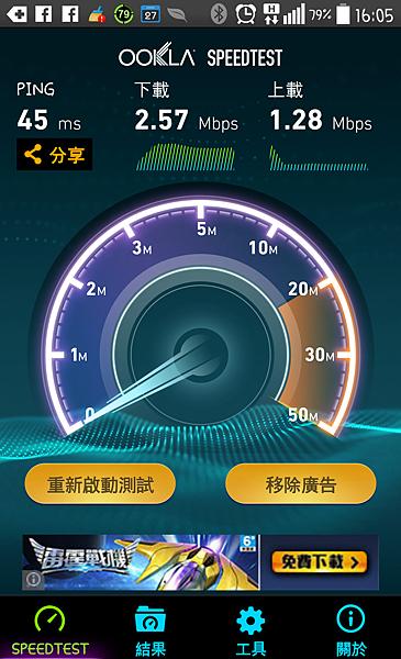 3G網路實測