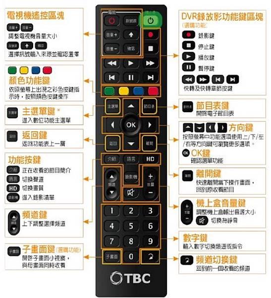 TBC遙控器使用說明.jpg
