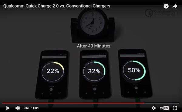 Quick charge 2.0. VS jpg.jpg