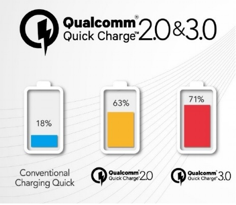 Quick charge 2.0.jpg