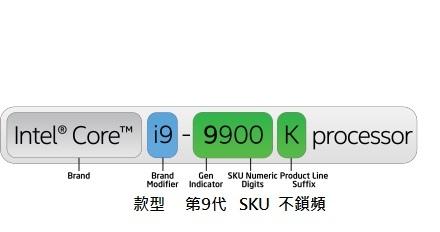 processor-number-core-i9-9900k.jpg