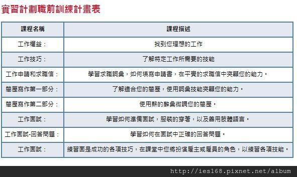 geos work schedule