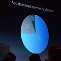 apple-wwdc-2013-liveblog7932
