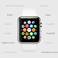 ifans-apple-2015-wwdc (59).png