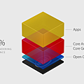 ifans-apple-2015-wwdc (2).png