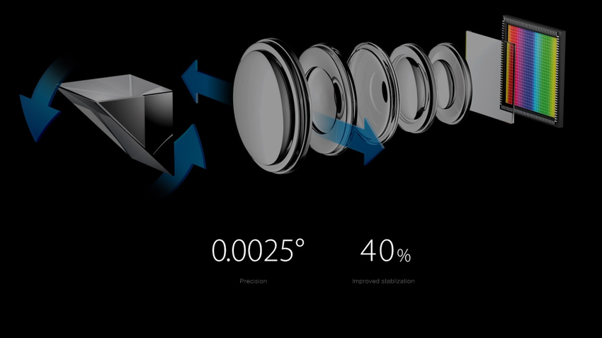 突破性的OIS光學防手震技術.png