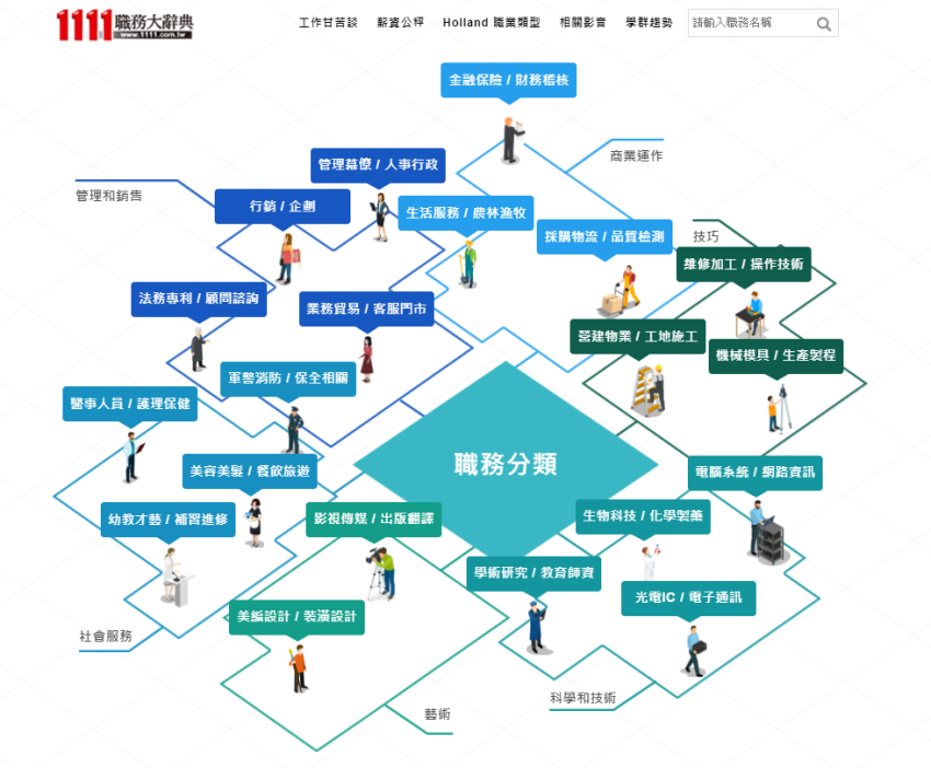 1111人力銀行 (7).png