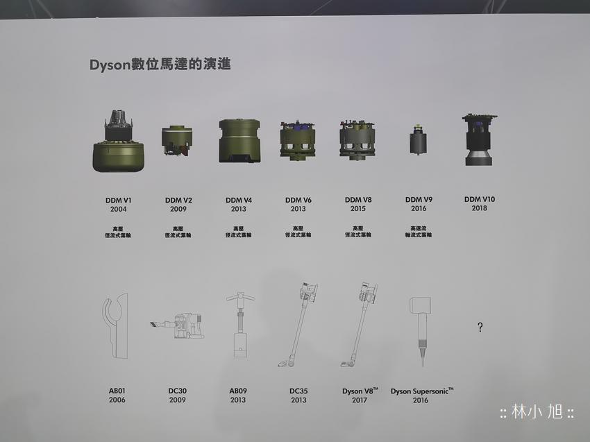 戴森 Dyson Cyclone V10 無線吸塵器 (ifans 林小旭)-總部人員解說奧秘 (14).png