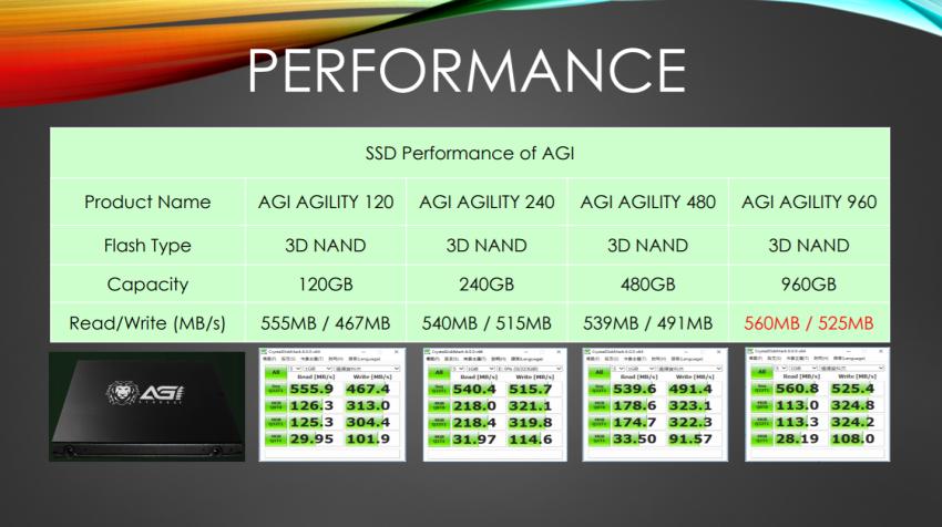 AGI SSD 固態硬碟 (4).png