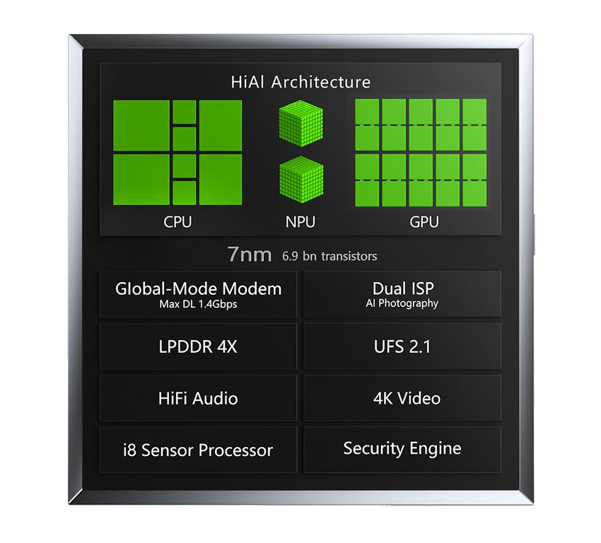 華為IFA全球首發7奈米手機晶片麒麟980_5.png