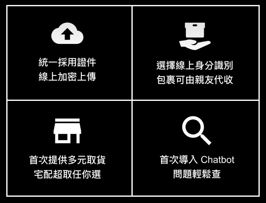 台灣之星 2019 雙 11 優惠 (5).png