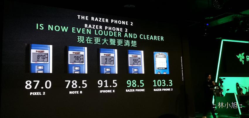 Razer 雷蛇 Phone 2 電競手機開箱 (ifans 林小旭) (19).png