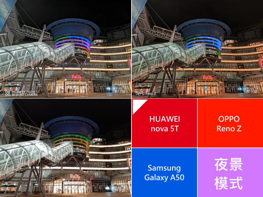 萬把元要選誰?HUAWEI nova 5T 與 OPPO Reno Z、Samsung Galaxy A50 拍照 PK 大對決 (26).png