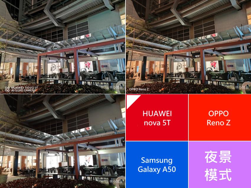 萬把元要選誰?HUAWEI nova 5T 與 OPPO Reno Z、Samsung Galaxy A50 拍照 PK 大對決 (29).png