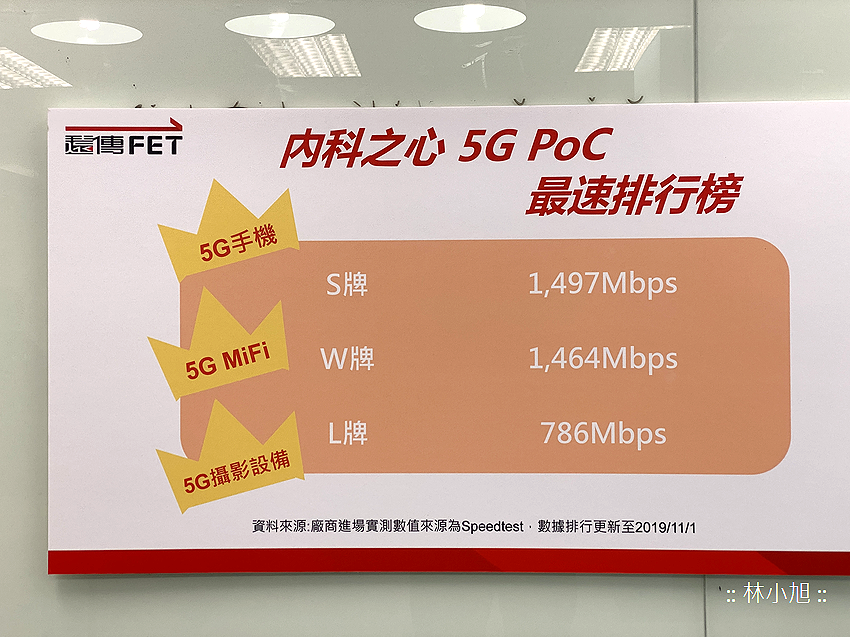 遠傳 5G 實驗室 (ifans 林小旭) (14).png