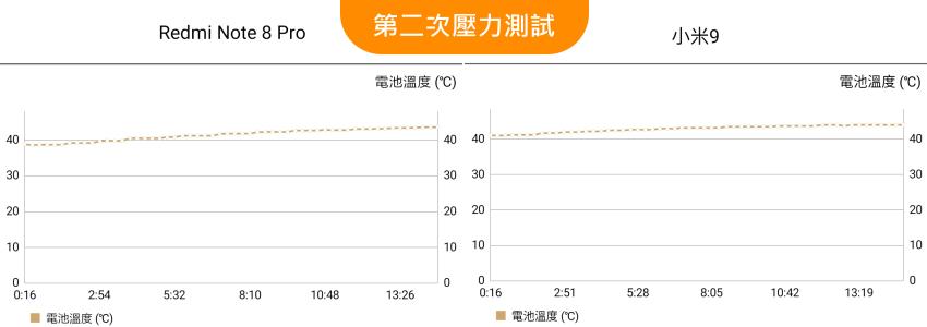 紅米 Redmi Note 8 Pro 畫面 (ifans 林小旭) (33).png