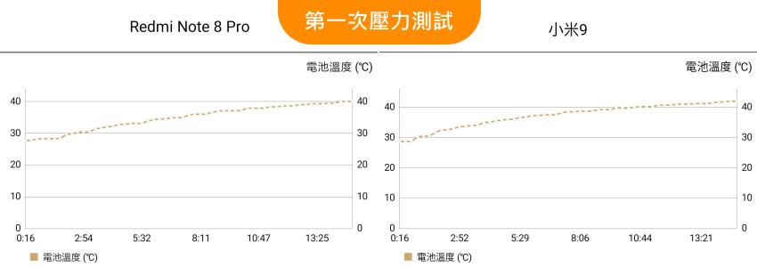紅米 Redmi Note 8 Pro 畫面 (ifans 林小旭) (32).png