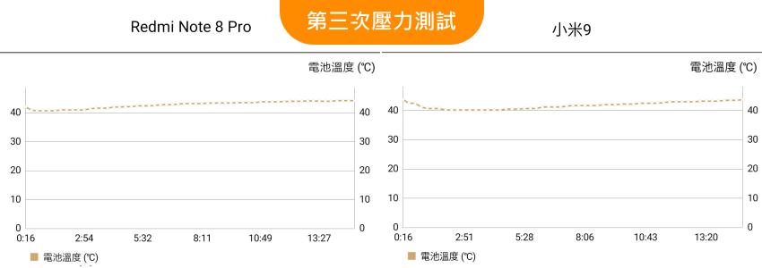紅米 Redmi Note 8 Pro 畫面 (ifans 林小旭) (34).png