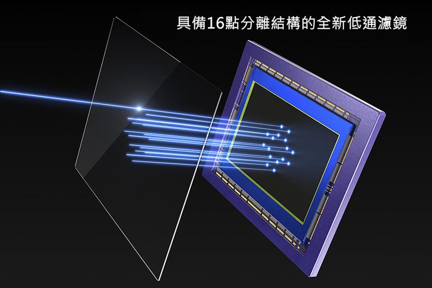 12_具備16點分離結構的全新低通濾鏡.png