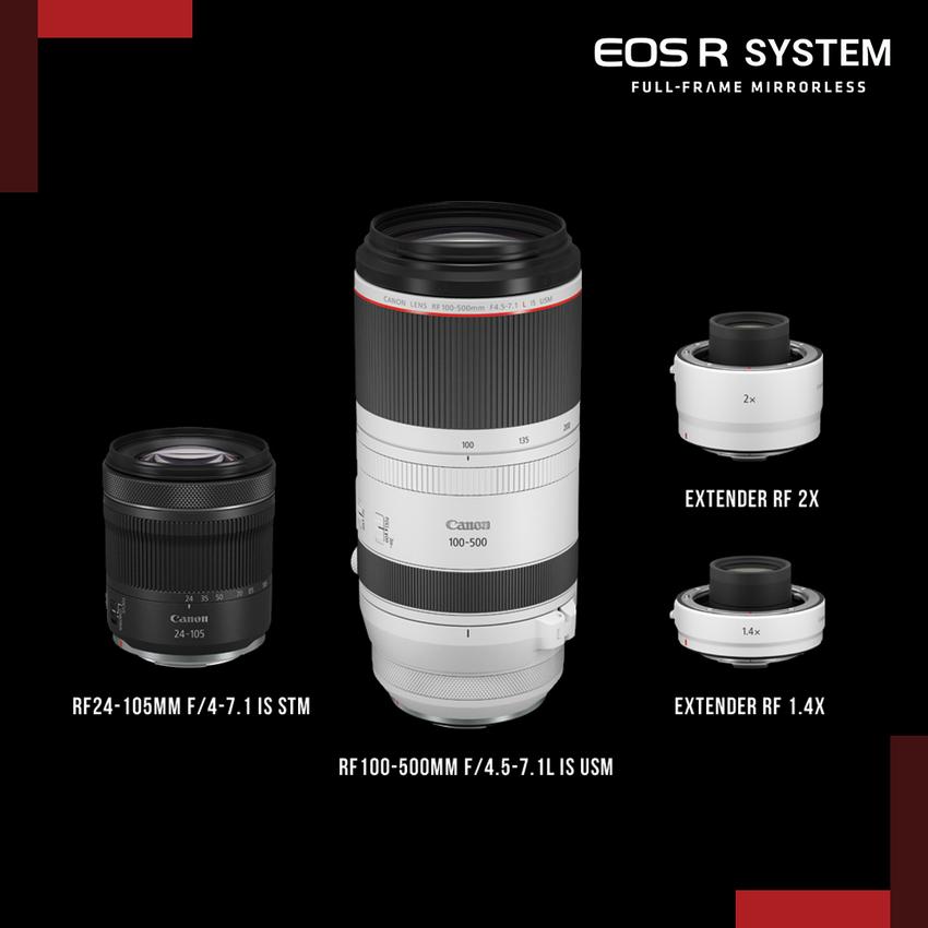 02_Canon 計畫於 2020 年推出 9 款 RF 鏡頭,包括 RF100-500mm F4.5-7.1L IS USM、RF24-105mm F4-7.1 IS STM、增距鏡 RF1.4X 和 RF2X 等。.png