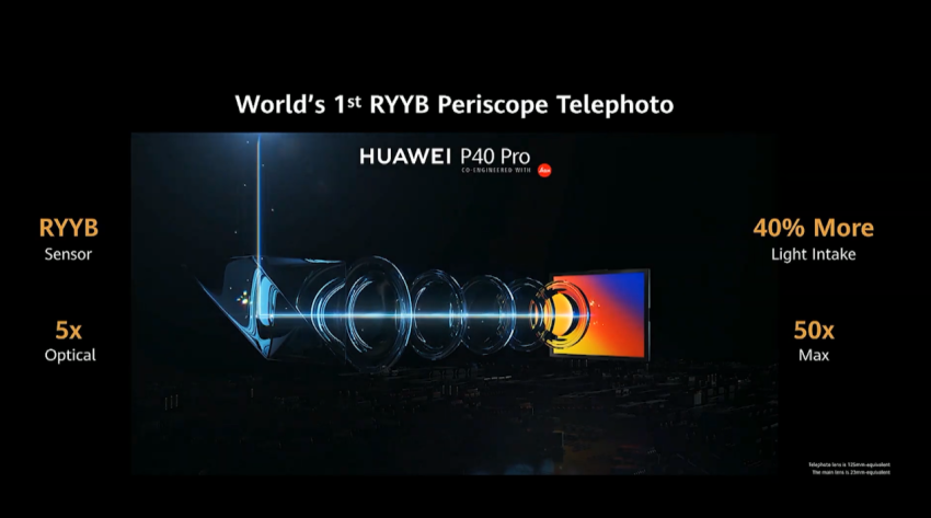 HUAWEI P40 系列新機發表 (ifans 林小旭) (48).png